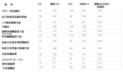 Table 2 訳.jpg