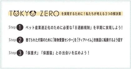 tokyozero.jpg